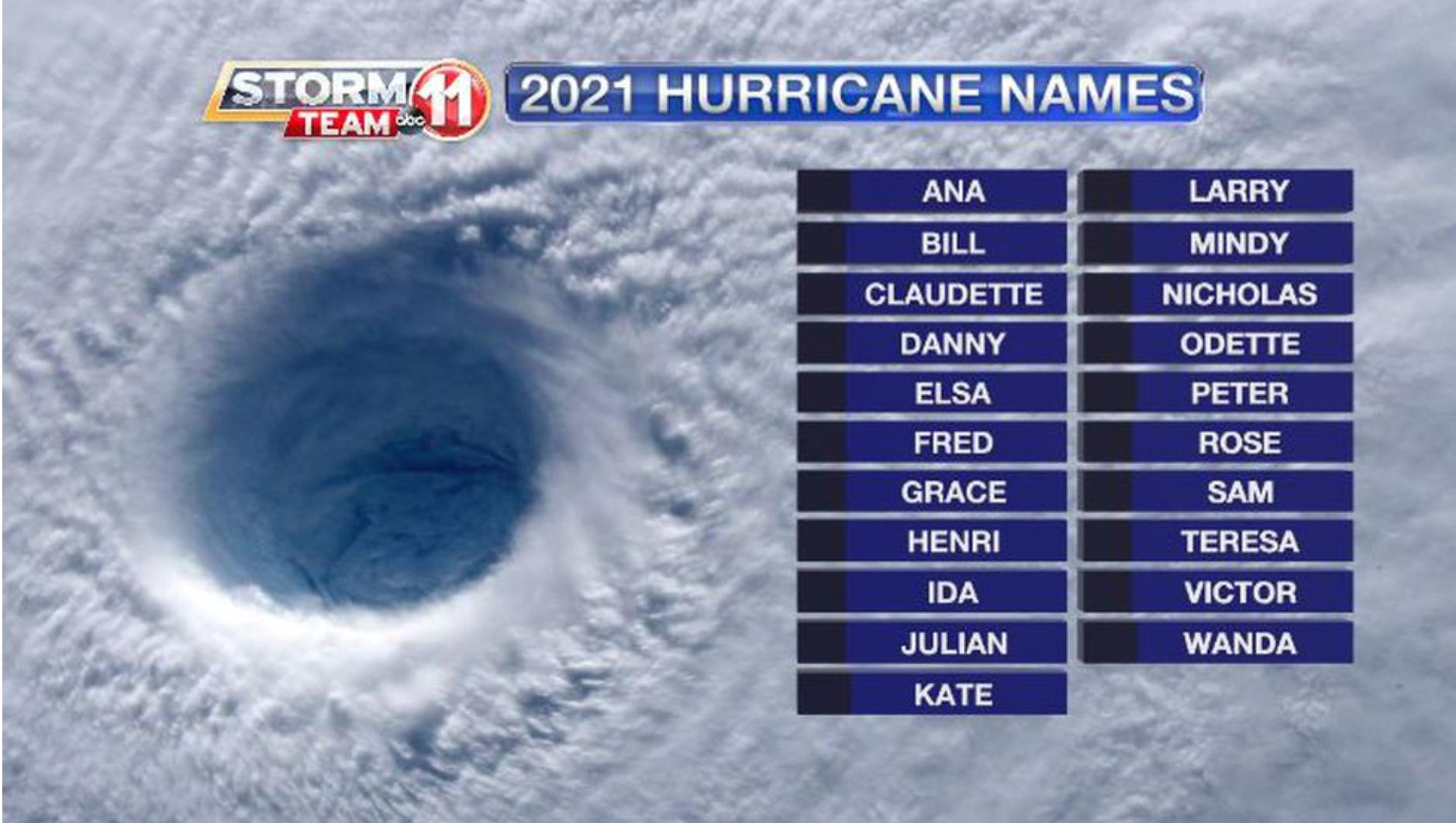 2021 Hurricane Season predictions